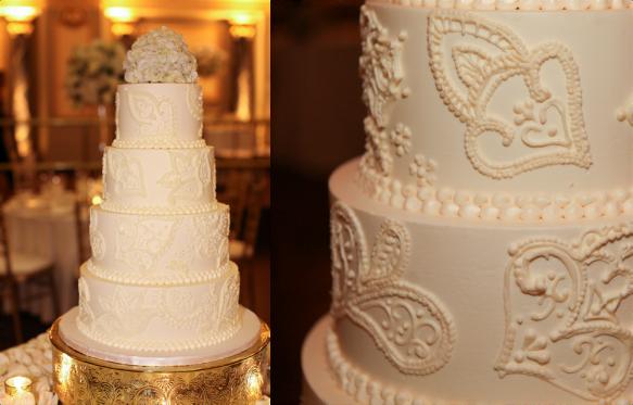 Cake.Detail